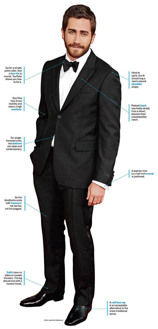 photo of Grooms Guide to the Perfect Wedding Day Tux