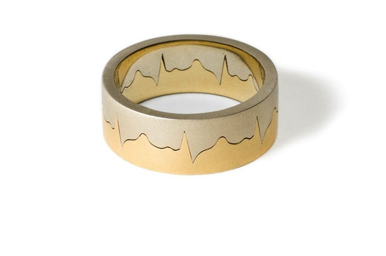 Mixed Metal Heartbeat Wedding Ring