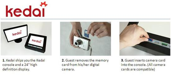 Kedai Photo Kiosk- How it works, steps 1-3