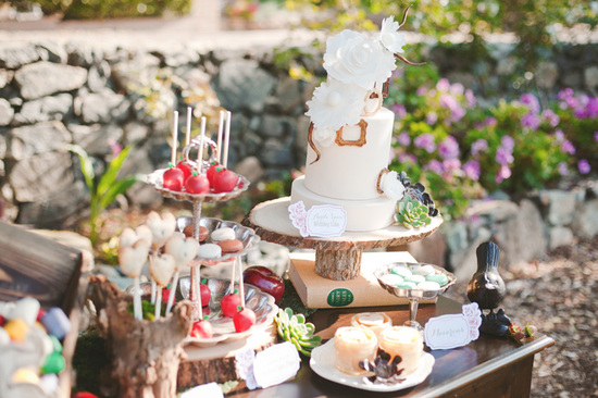 photo of Your Votes Revealed! 2013 Wedding Trends Survey