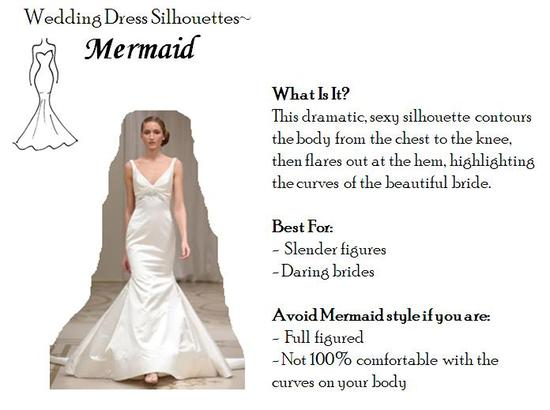photo of Wedding Dress Silhouettes: Mermaid style