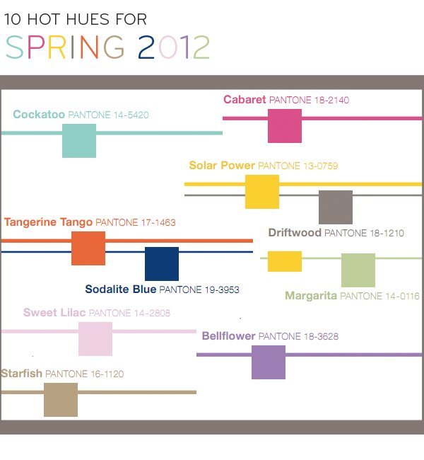 Wedding-color-trends-2012.full
