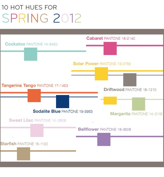 photo of PANTONE predicts top ten colors for Spring 2012
