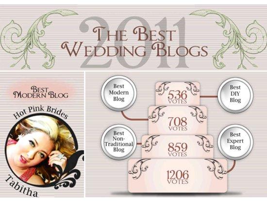 Qa with best modern wedding blog of 2011 hot pink brides junglespirit Choice Image