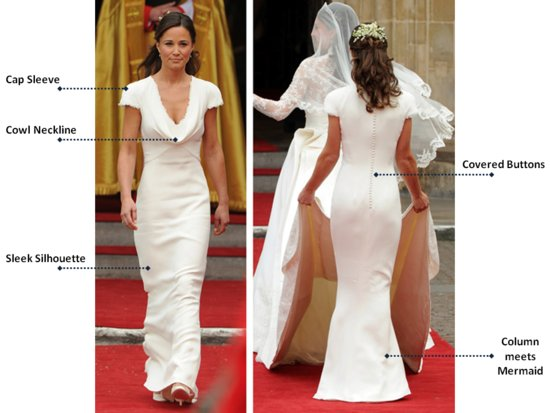 Pippa Middleton wears sleek ivory Sarah Burton gown with cowl neck and lace cap sleeves