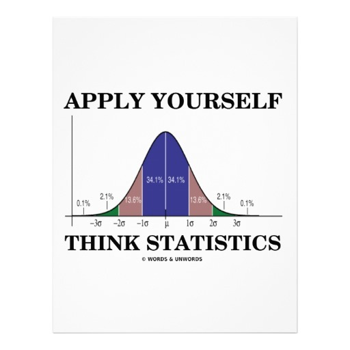 apply yourself think statistics bell curve letterhead rcc371d71f817412b91a947f8e4db0413 vg63g 8byvr