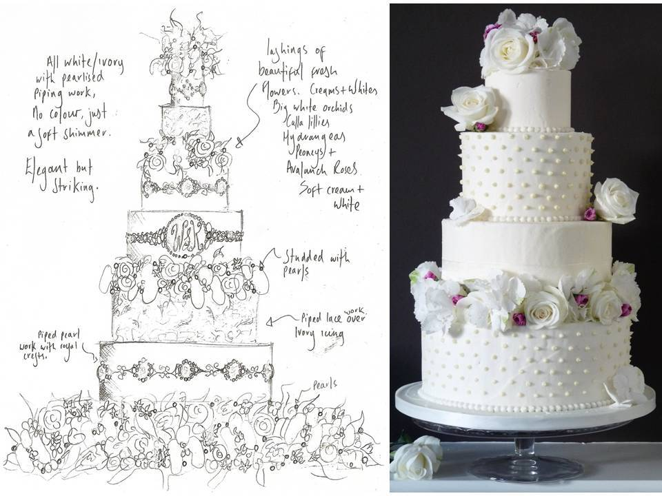 Will Prince William And Kate Middleton Choose A Clic Elegant Wedding Cake