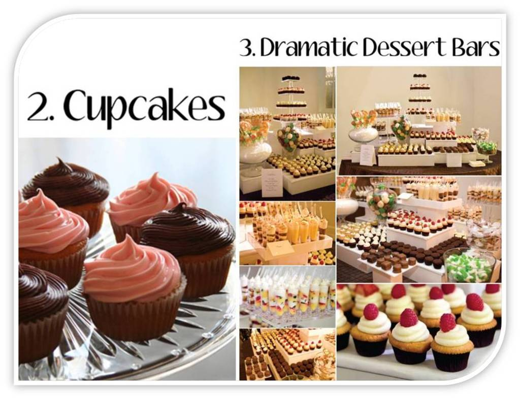 Forgo the cupcakes and dramatic dessert bars at your 2011 wedding reception