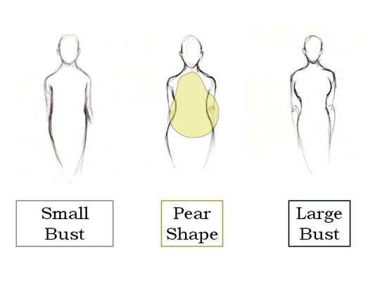 What's your body type? Determine it with DaVinci's Style Guide!