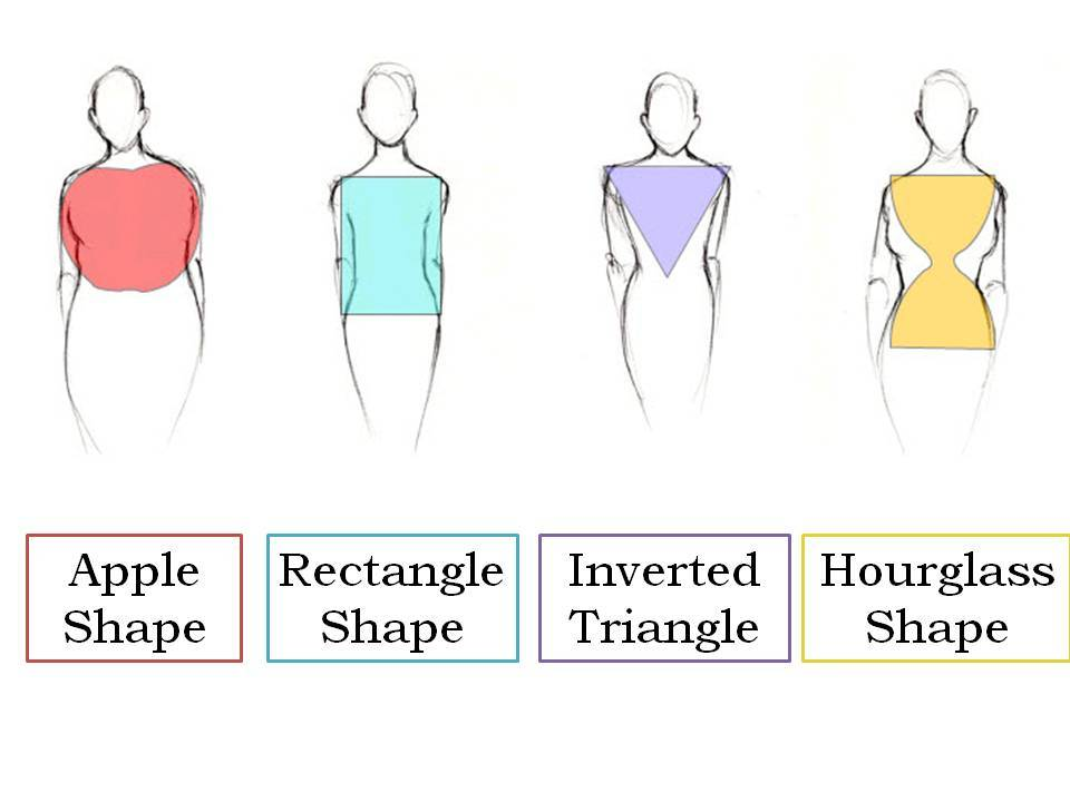 Wedding Dress For Body Types Guide : Find your shape body type to the most perfect wedding dress apple