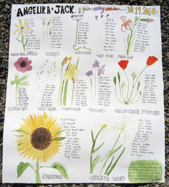 This illustrated seating chart for your wedding guests uses a floral theme.