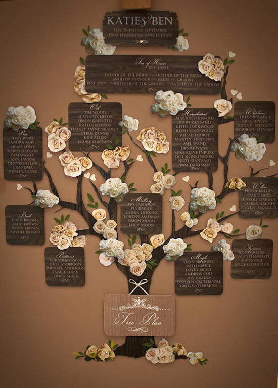 Family Tree Seating Chart