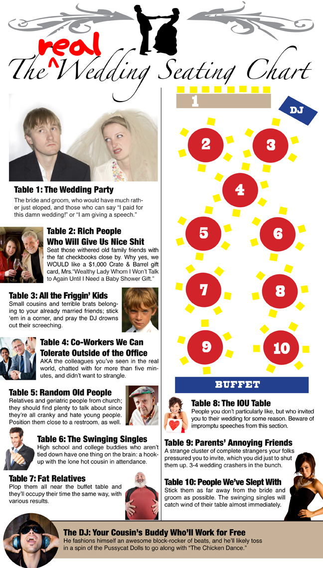 This humorous seating chart shows the true story behind deciding where your wedding guests will sit