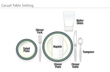 A Casual Table Setting Just The Way Mom Taught You