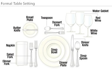 photo of Amazon Gift Registry: How to Set a Table