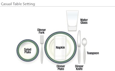 Amazon Gift Registry: How to Set a Table