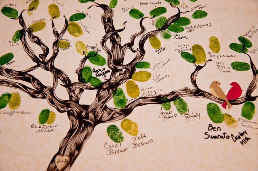 Unique-wedding-guest-book-thumbprint-tree-art.full
