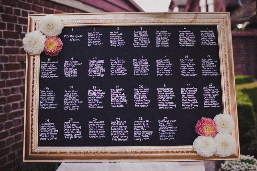 budget wedding ideas small guest list | OneWed.
