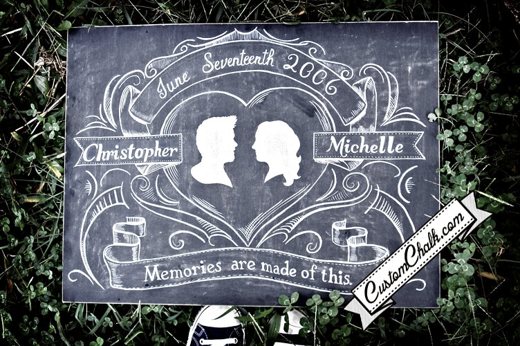 wedding details ceremony reception signs on etsy chalkboard