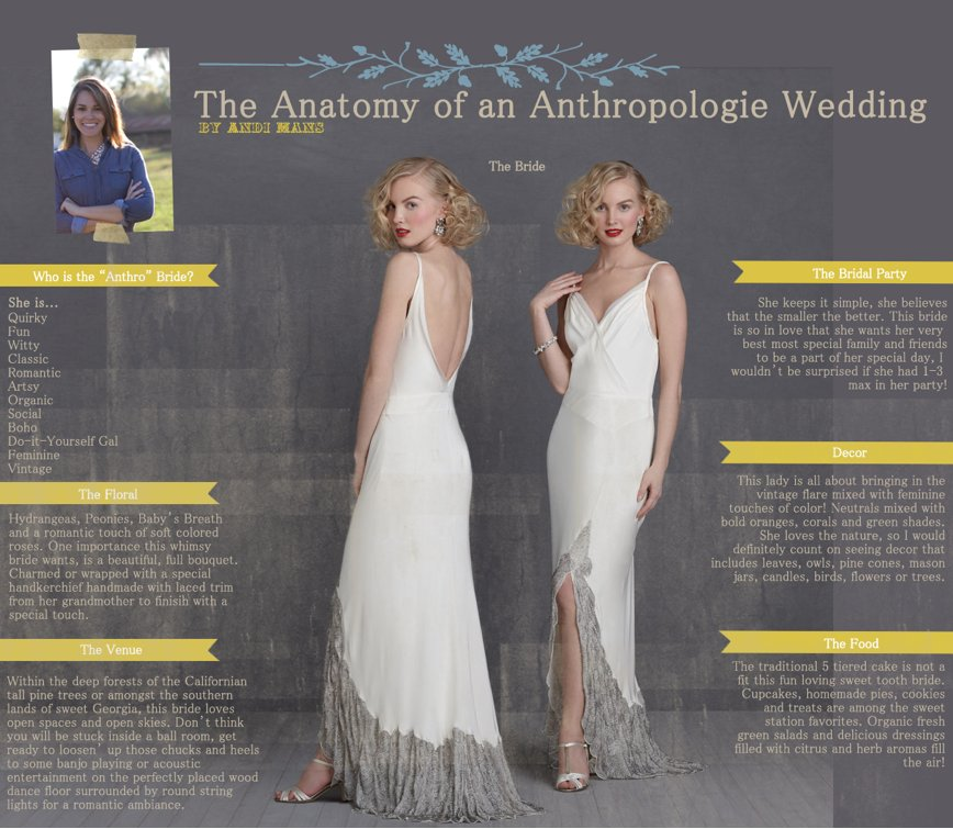 Anthropology-wedding.full