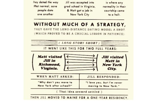 funny wedding invitations love story infographic 2